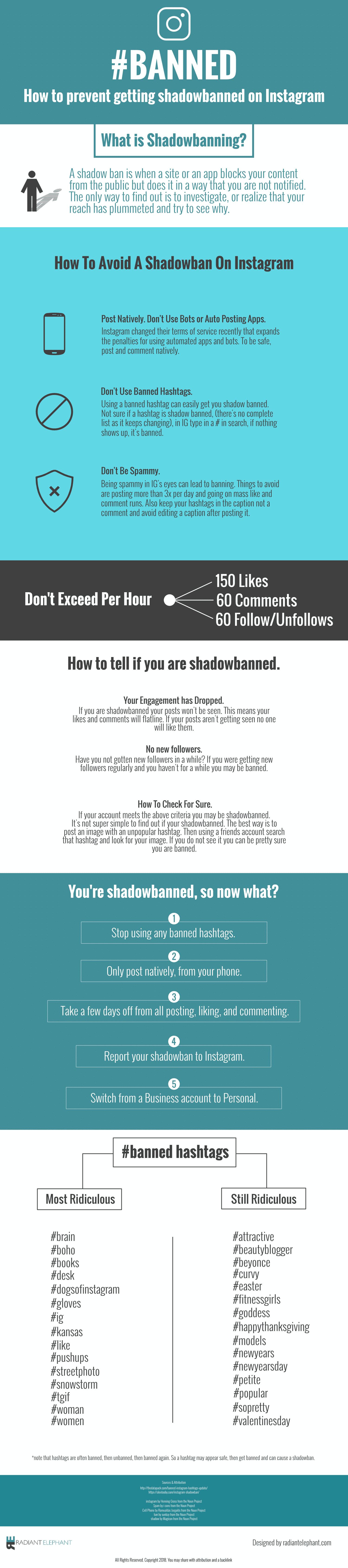 Instagram Shadow Banning
