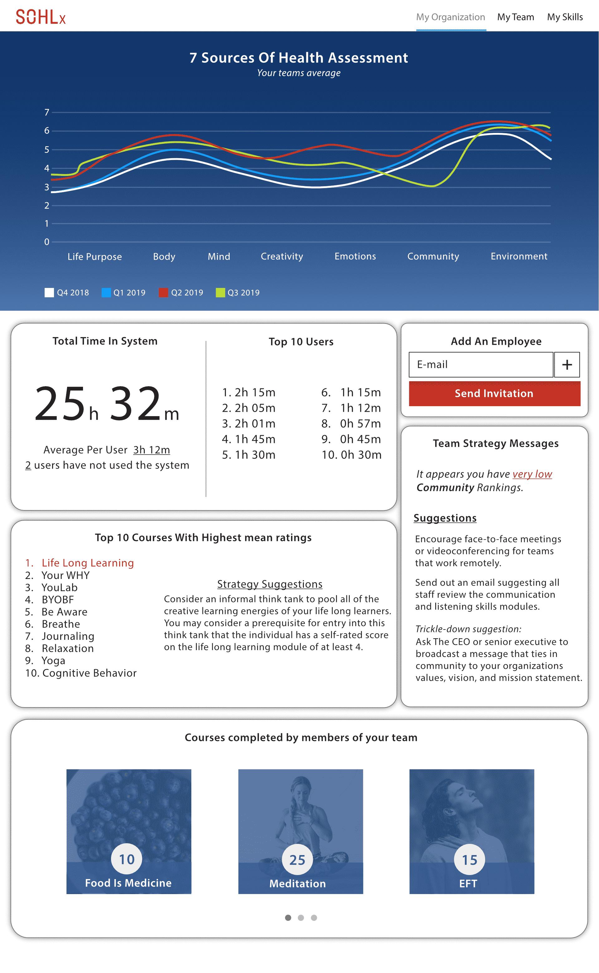sohlx-org-dash-1920