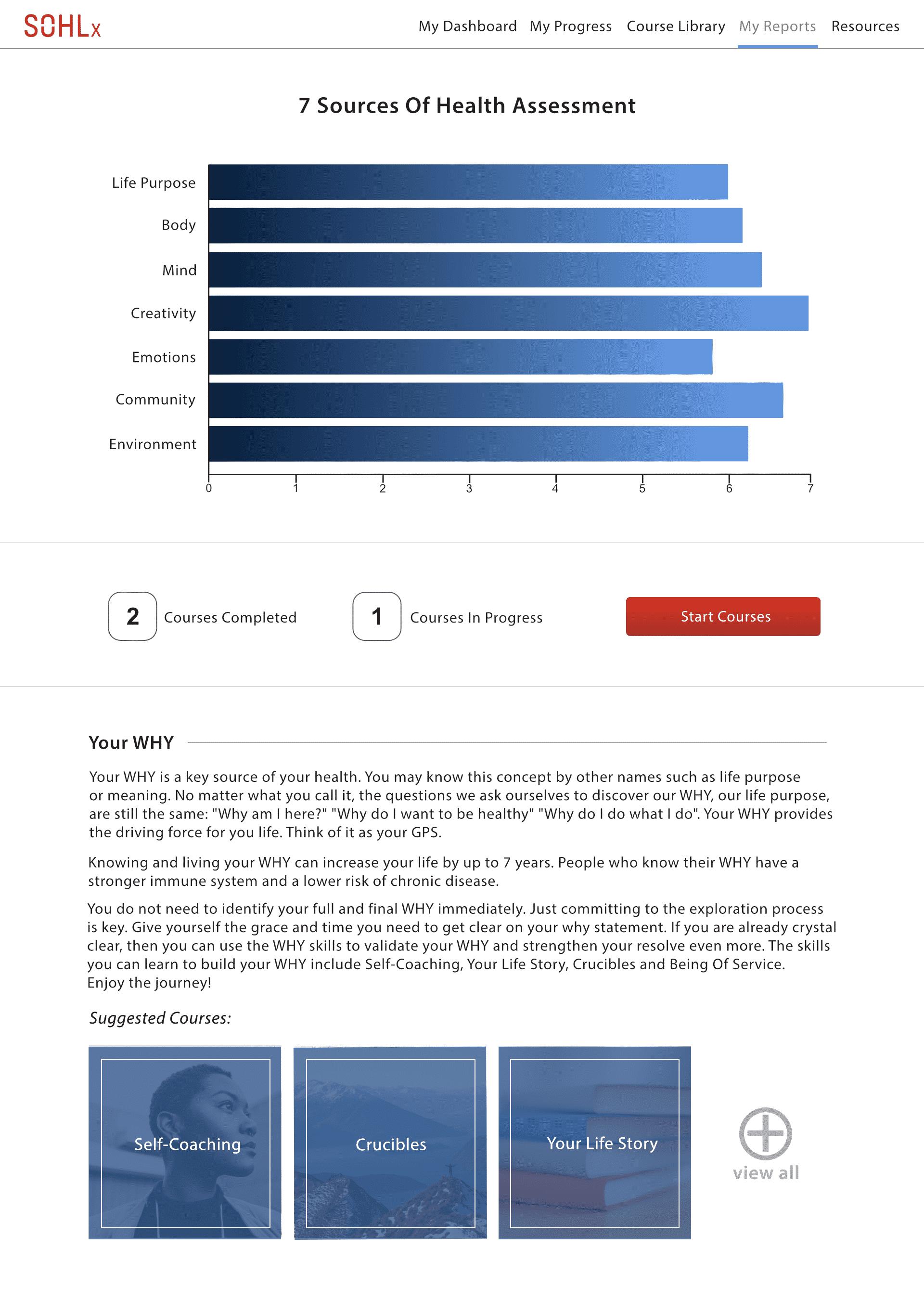 sohlx-post-assessment-1920